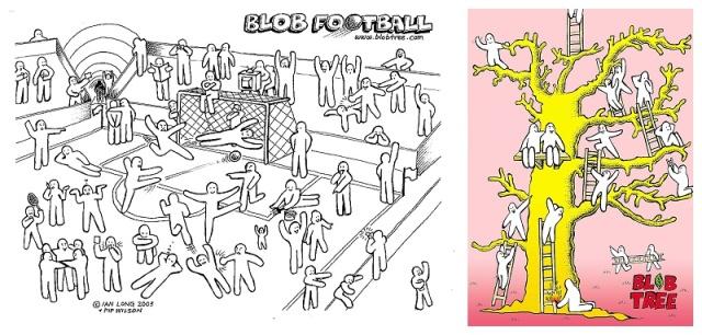 Blob Examples