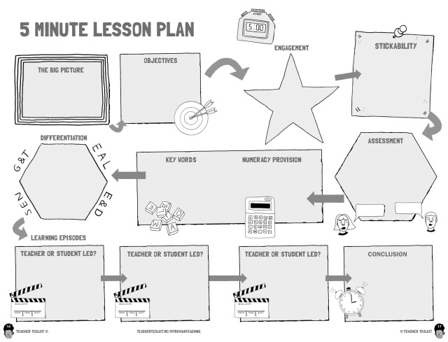 5-Minute Lesson Plan