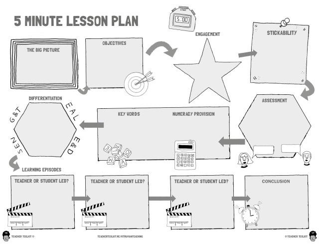 5-Minute Lesson Plan